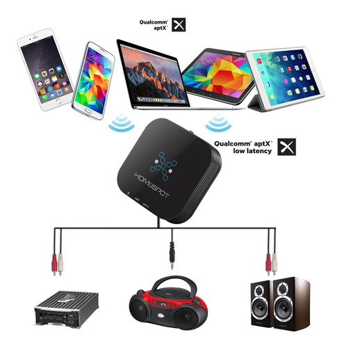 homespot aptx low latency adaptador de receptor de audio ina