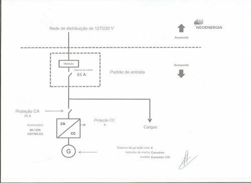 homologação de sistemas fotovoltaicos junto à elektro