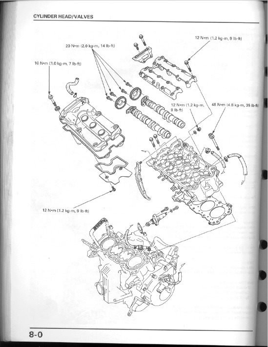 Cbr F3 Wiring Diagram