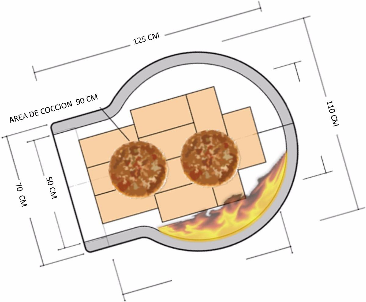Horno Gourmet A Leña Para Ensamblar 1890000 En Mercado Libre