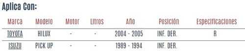 horquilla inferior derecha isuzu pick up 1989 - 1994 vzl