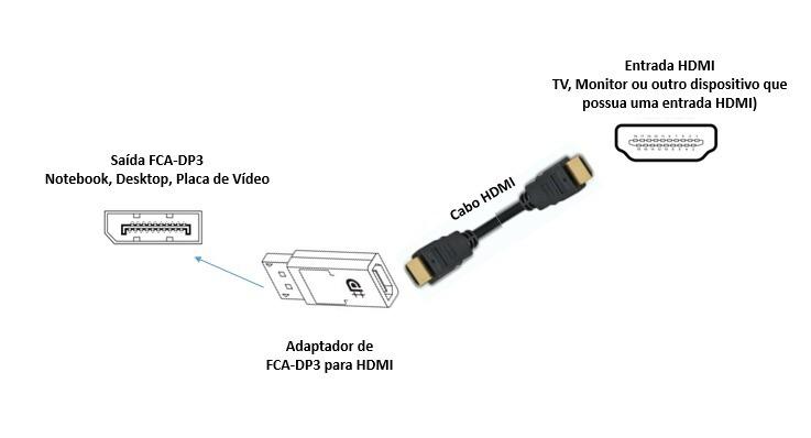 Hp Displayport 1 1 1 1a 1 2 1 2a Hdmi 1 4 Adapter 3d 4k 60hz