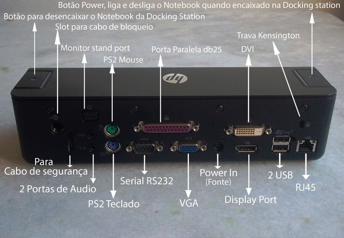 A7E32AA,688169-001  90W Dock Station DVI-D Display Port,