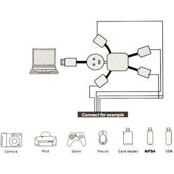 hub usb 4 puertos multi puerto 2.0 conector portatil externo