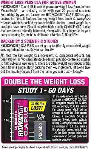 hydroxycut cla plus, la pérdida de peso no estimulante para