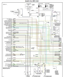 hyundai diagramas electricos pindata encendido sensores