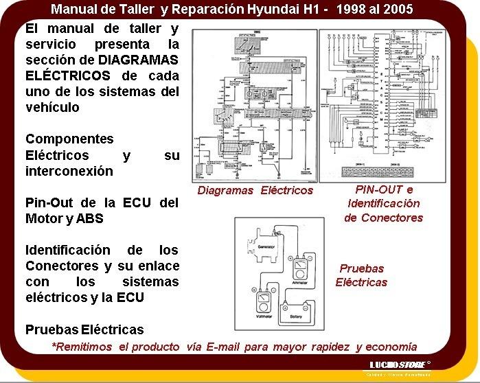 Hyundai H1 Manual Taller Servicio Diagramas 98 Al 05 Ecu