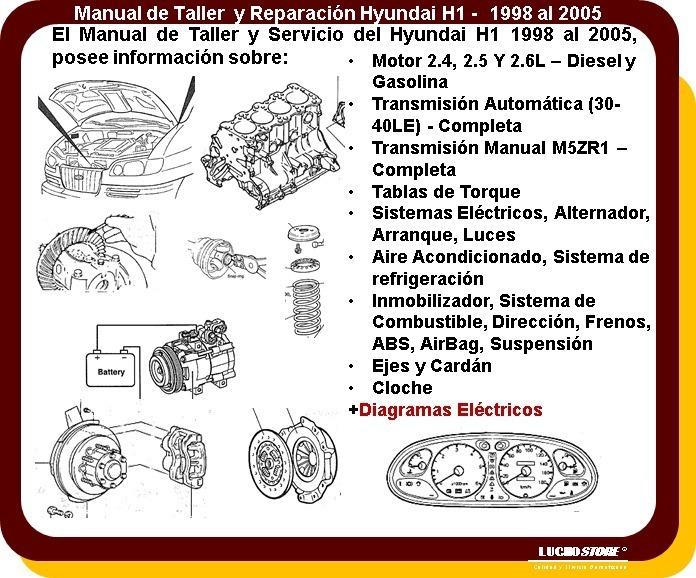 Hyundai H1 Manual Taller Servicio Diagramas 98 Al 05 Ecu Ing