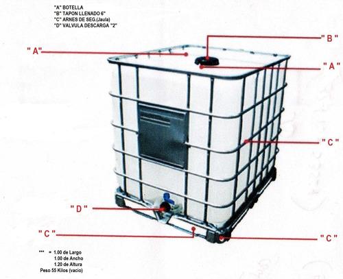 ibc tanques 1,000 litros usados