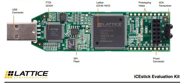 Icestick Lattice Ice40 Fpga Libre Icestudio Ice 40