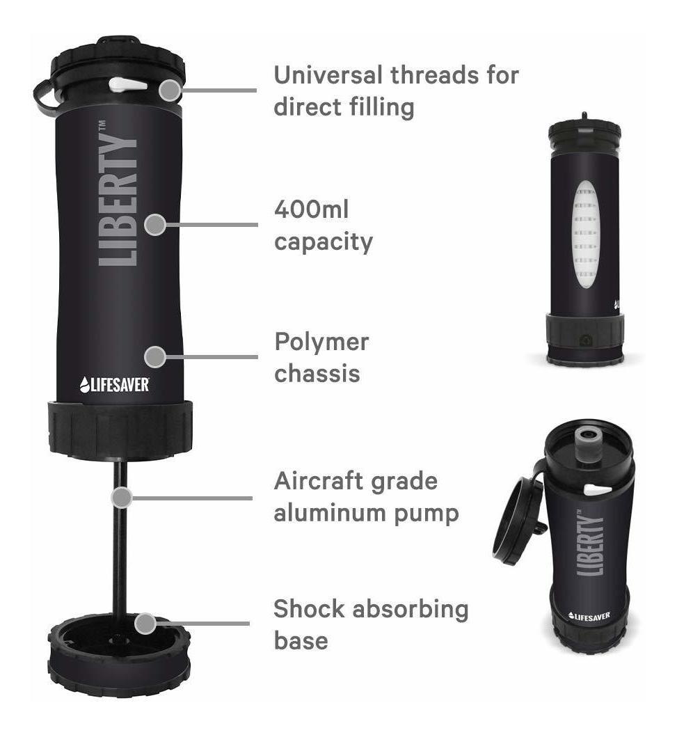 Black Black ICON LIFESAVER SYSTEMS Lifesaver Advanced Pack