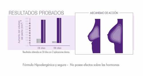 idraet breast volumene 95+ aumenta bustos
