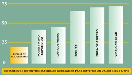 impermeabilización revestimiento poliurea membranas poli