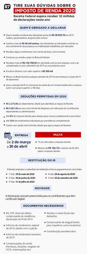 imposto de renda 2020   mf assessoria contábil