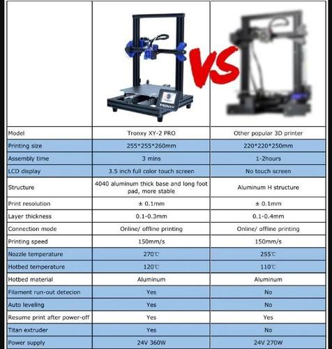 impressora 3d xy-2 pro tronxy construir placa 255x255x260mm