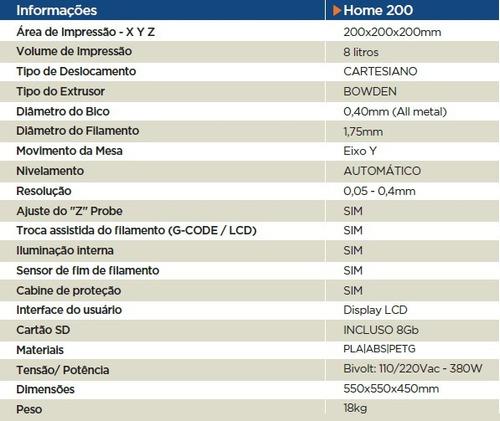 impressora vm3d home 200 - impressora 3d profissional