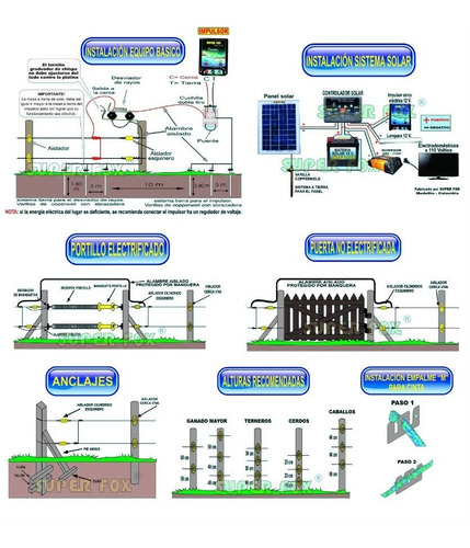 impulsor cerco electrico ganadero dual solar 60km