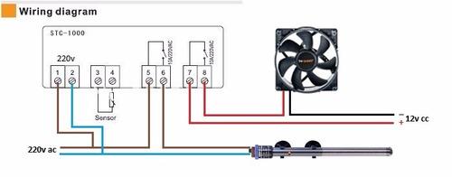 incubadora autocultivo calefactor 500w termostato