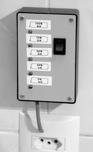 indicador de nível de caixa dágua com 5 led's completo!