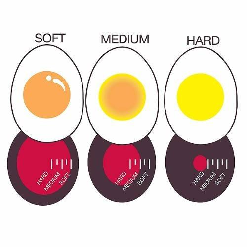 indicador huevo cocido 3 niveles *envío gratis