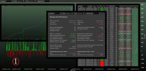 indicador setup daytrade profitchart - tape reading - trader