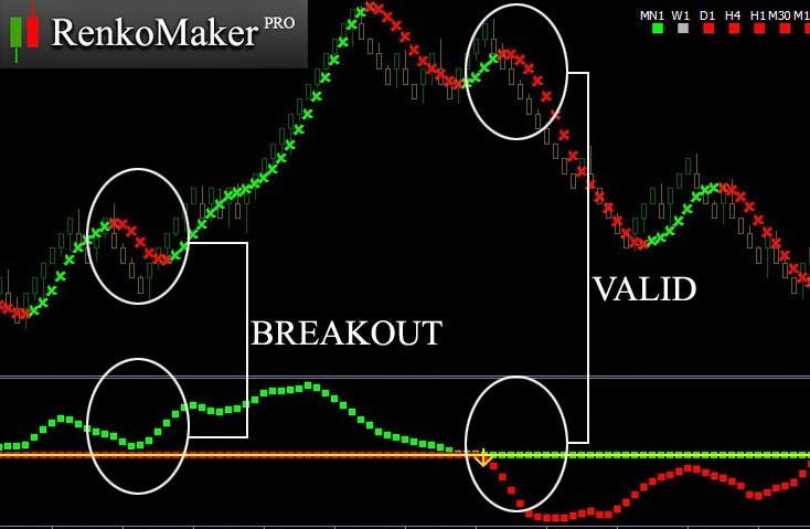Software binario trader pro