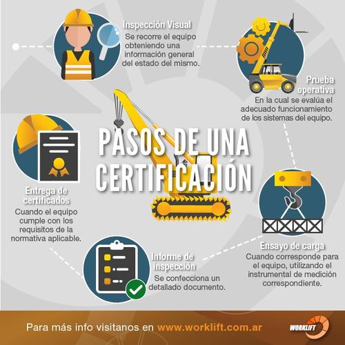 inspección, certificación de equipos de izaje y maq. vial