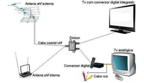 instalacion antena digital tdt - directv pre pago