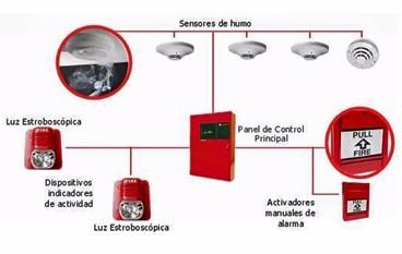 instalacion de alarmas y sistemas de seguridad e incendios
