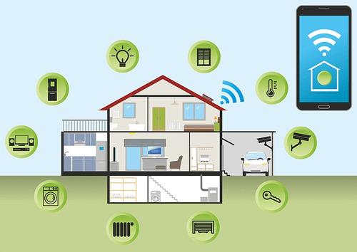 instalación de camaras, redes, domotica, automatizaciones.