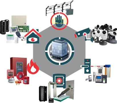 instalación de cámaras y sistemas de seguridad