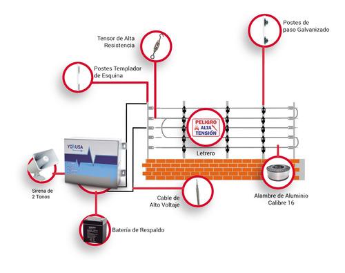 instalación de cerco eléctrico en cdmx y edo. de méxico