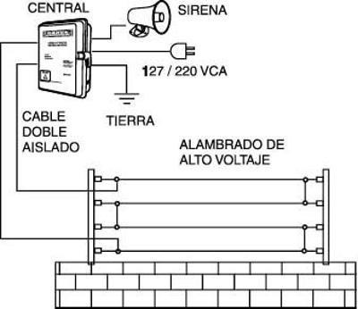 instalación de cercos eléctricos  cctv