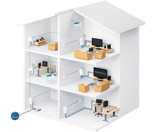 instalación de redes domésticas wifi, audio y video