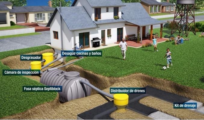 Instalaci n fosas s pticas tratamiento de aguas pozos - Construir fosa septica ...
