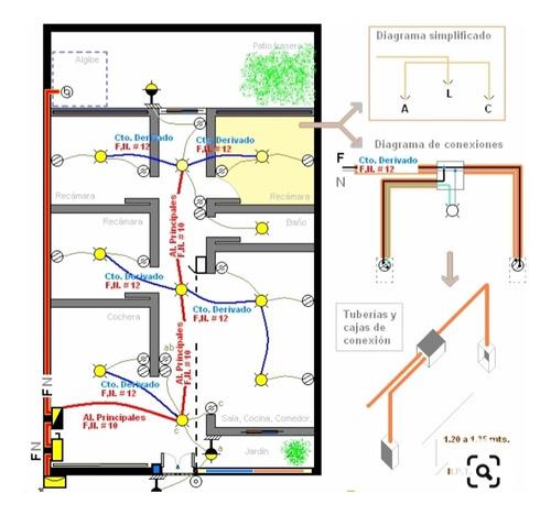 instalación y reparación de calefones eléctricos las 24 hs.