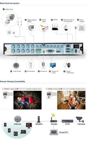 instalaciones cctv central telofonica cerco electrico etc..