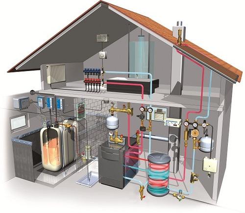 instalaciones de radiadores y piso radiante - sistema solar