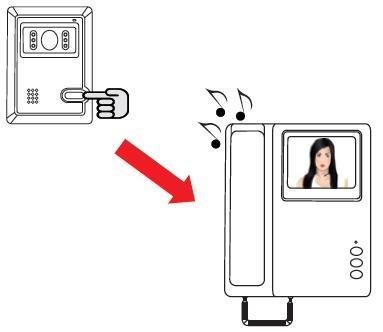 intercomunicador alambrico con monitor blanco y negro camara
