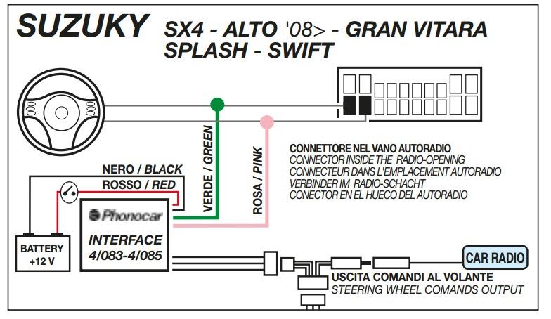 Interface Mando Volante Suzuki Grand Vitara A 241 O 2006 En