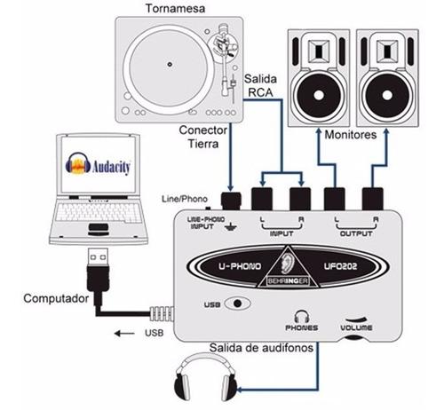 interface usb ufo202 behringer tornamesa analogo pc