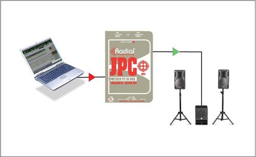 interfaz radial stereo jpc