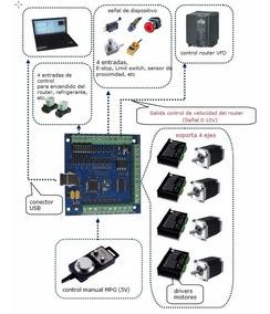 Interfaz Usb Mach3 4 Ejes, Cnc Router Plasma Con Programa