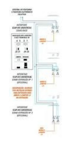 interfone thevear icap-ho 2 fios