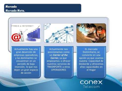 internet dedicado corporativo y transporte de datos