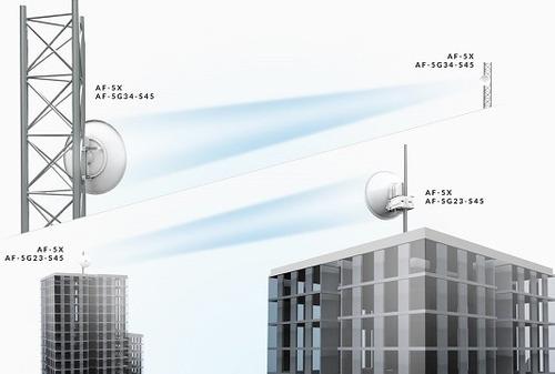 internet ilimitado dedicado mensual empresarial -residencial
