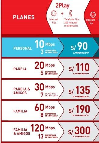 internet ilimitado(hfc)/tv cable hd / telefono multidestino