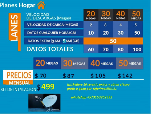 internet satelital+ directv gratis