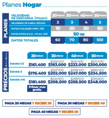 internet satelital ideal para zonas rurales en colombia..!
