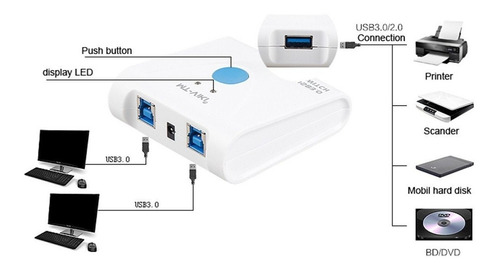 interruptor de intercambio periférico e-sds 2 puertos usb 3.